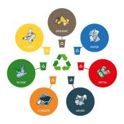 Meet Our Recycling Panel Experts
